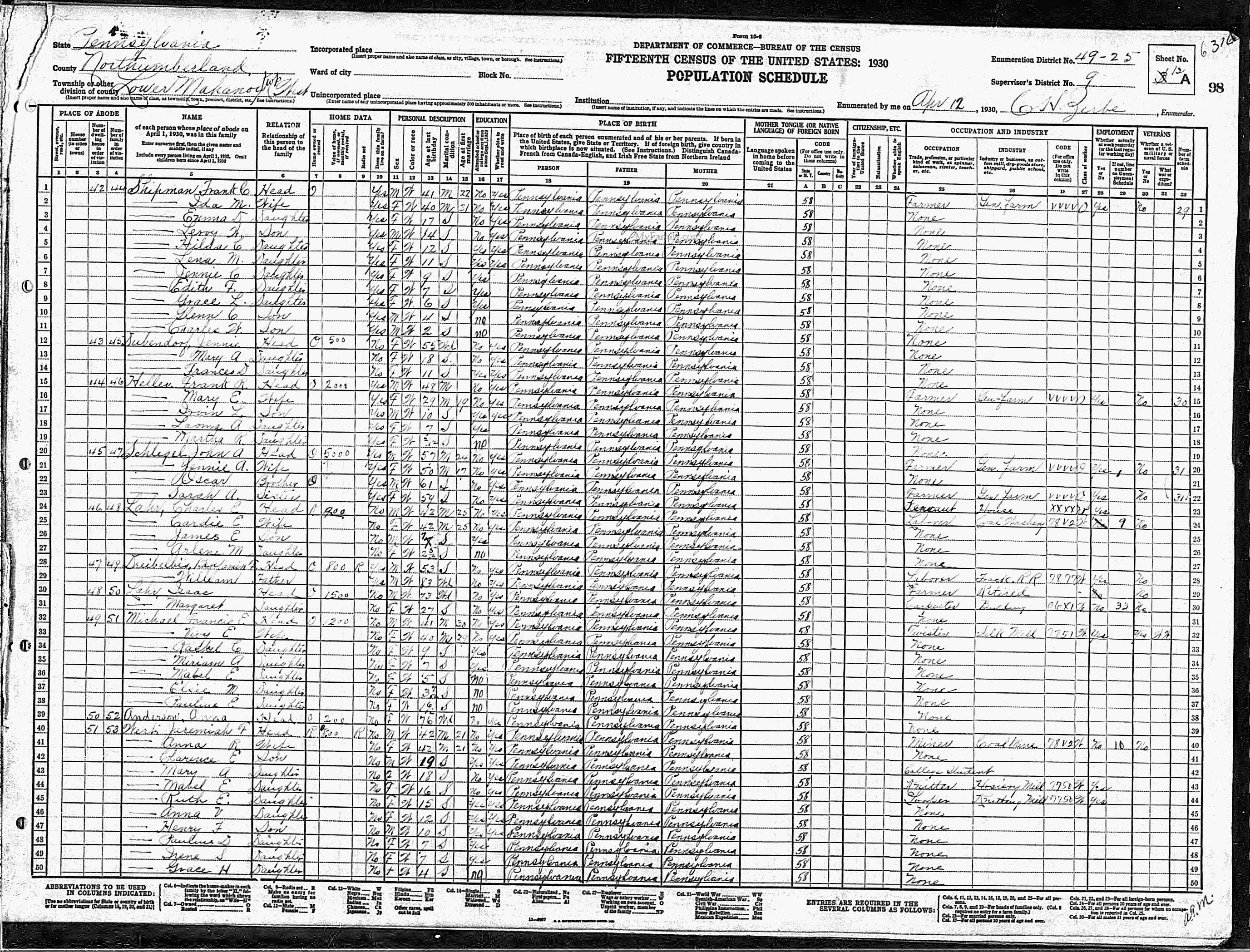 Sources file 1910 buffalo ward 20 erie new york roll t624947 page 3a enumeration district 200 image 265 aiddatafo Image collections